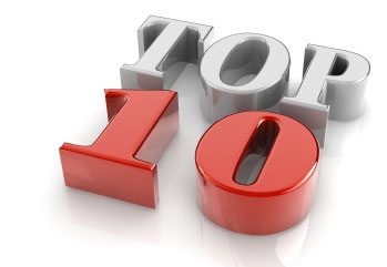 Top 10 Blog Posts of 2011